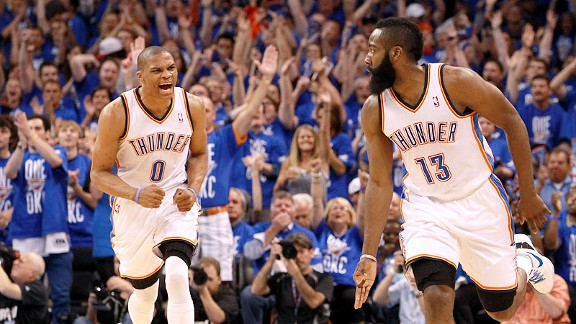 Russell Westbrook James Harden Oklahoma City Thunder, Winning Streak Killers