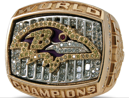 Baltimore Ravens Championship Ring Baltimore Ravens   History Says Theyll Win Super Bowl XLVII