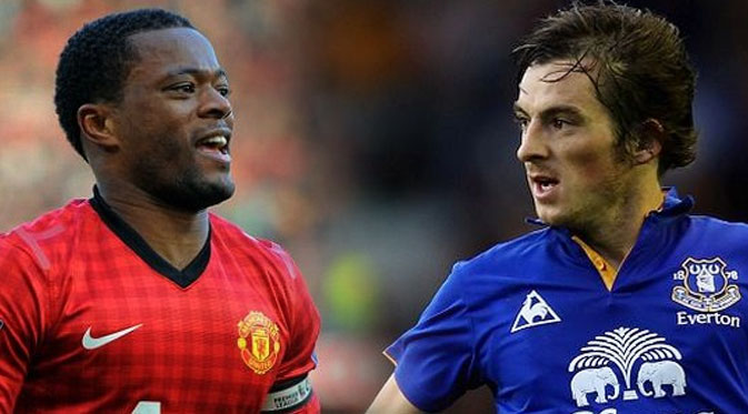Twitter reacts to Everton rejecting Manchester Uniteds £12m bid for Leighton Baines