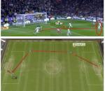 Ronaldo's Run