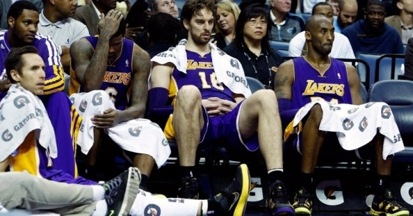 Lakers in Trouble