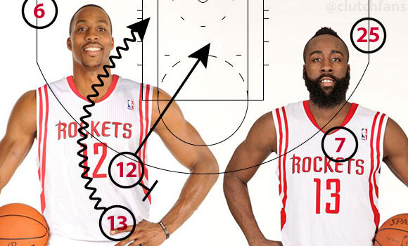 james-harden-dwight-howard-pick-and-roll