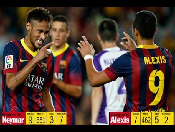 Neymar, Alexis Sanchez