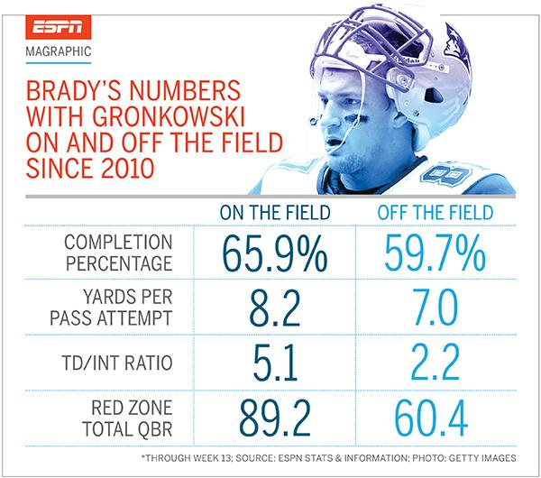 ESPN Infographic
