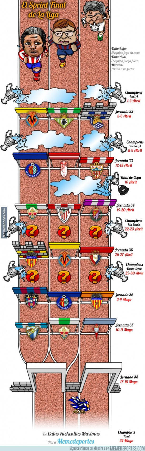 La Liga Infographic