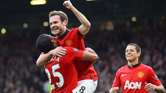 Manchester United beat Norwich
