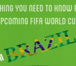 Everything you need to know about Brazil 2014