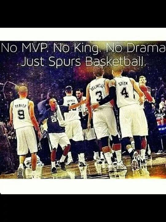 Just Spurs Basketball