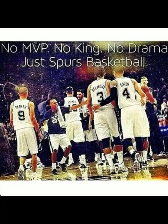 Just Spurs Basketball