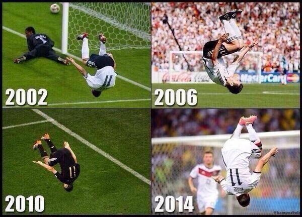 Klose Jumps