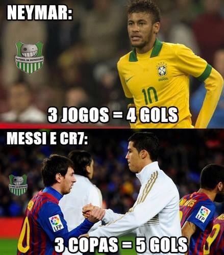 Neymar vs Messi & Ronaldo