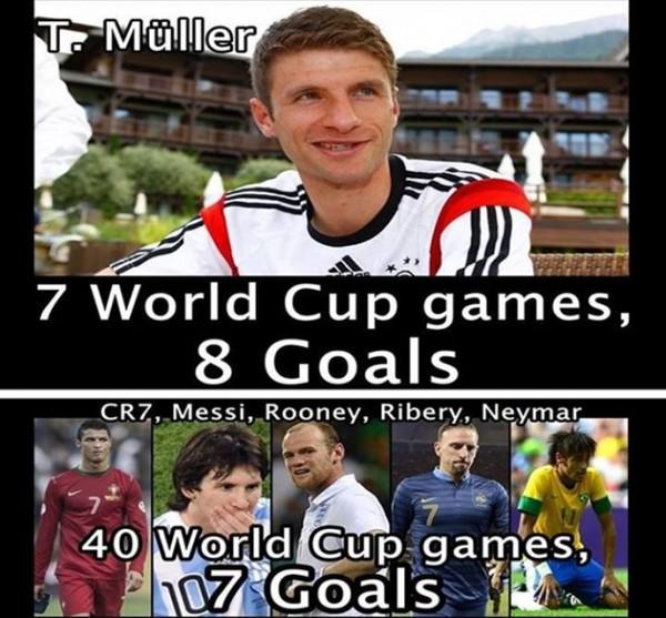 T. Muller