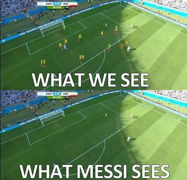 What Messi Sees