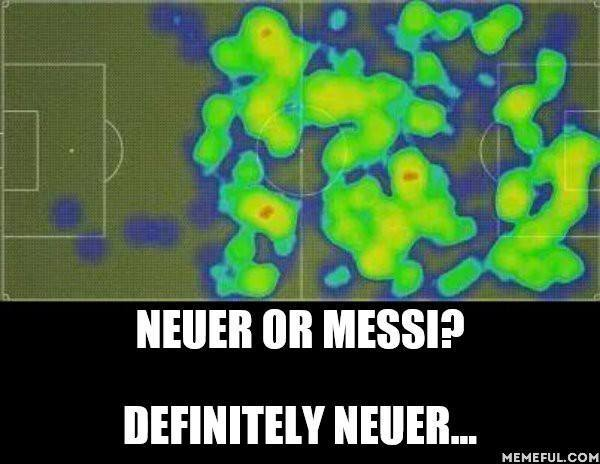 Neuer or Messi
