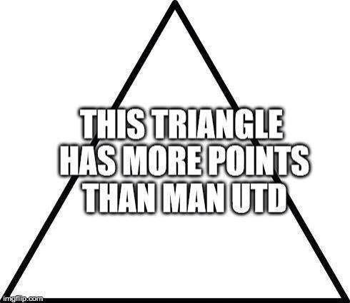 Triangle beats Manchester United