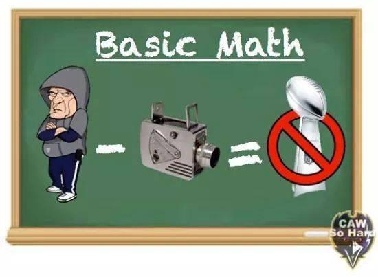 Basic math