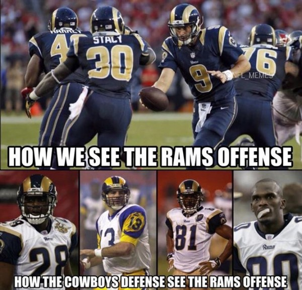 How we see the Rams