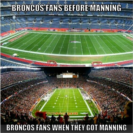 Before and after Manning