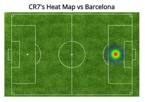 Cristiano Ronaldo Heat Map