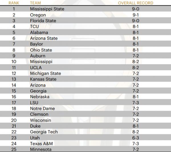 Week 11 playoff rankings