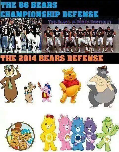 2014 Bears defense