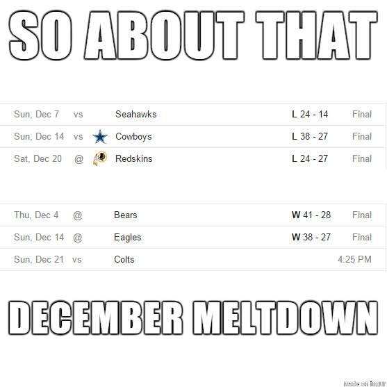 December meltdown
