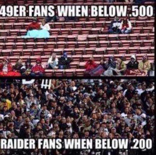 Difference between 49ers and Raiders fans
