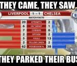 Classic Mourinho