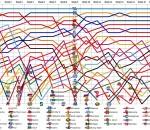 AP Rankings