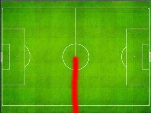 Gerrard heat map