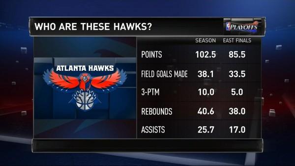 Hawks statistics