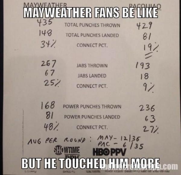 Numbers lie