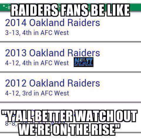Raiders on the rise