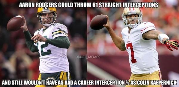 Interception percentage