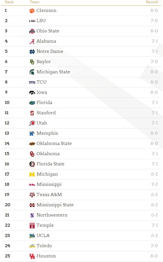 College Football Playoff Rankings Week 9