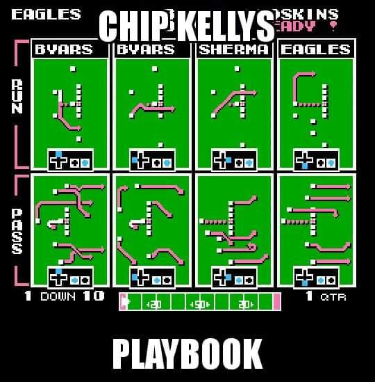 Chip Kelly playbook