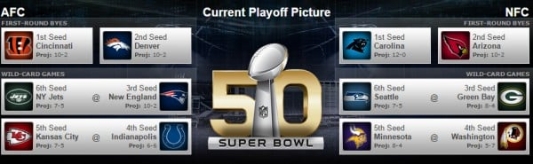 Current_Playoff_Picture