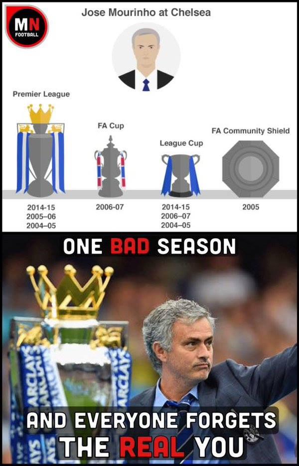 One Bad Season Mourinho