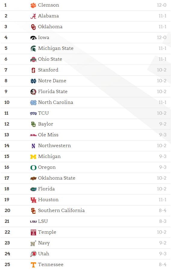 Week 13 College Football Playoff Rankings
