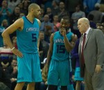 Batum, Walker, Clifford
