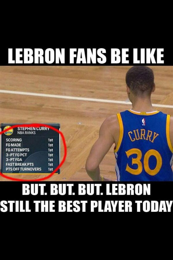 Stephen CUrry Rankings