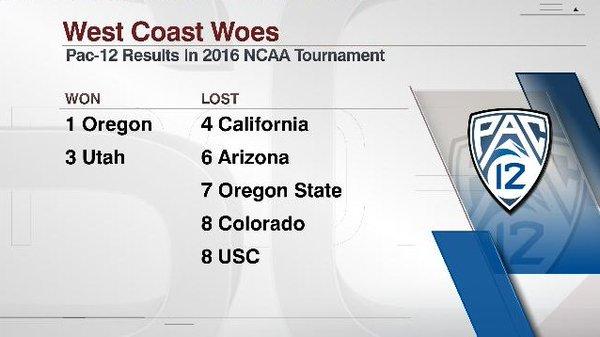 ESPN Pac-12 Infographic