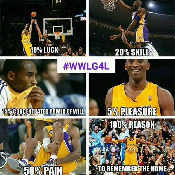 Kobe Percentage