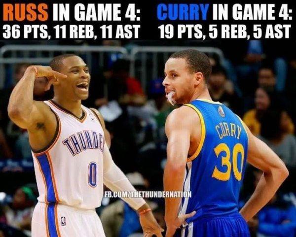 Westbrook vs Curry Meme