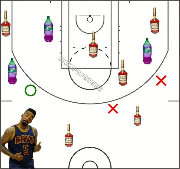 J.R. Smith Shot Chart Meme
