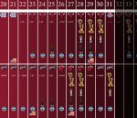 LeBron vs Michael Jordan Age Timeline