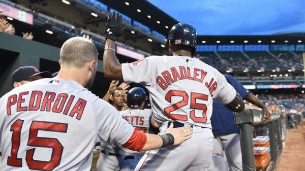 Jackie Bradley Jr. Home Run