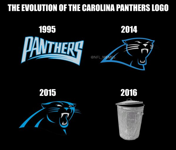 evolution-of-panthers-logo