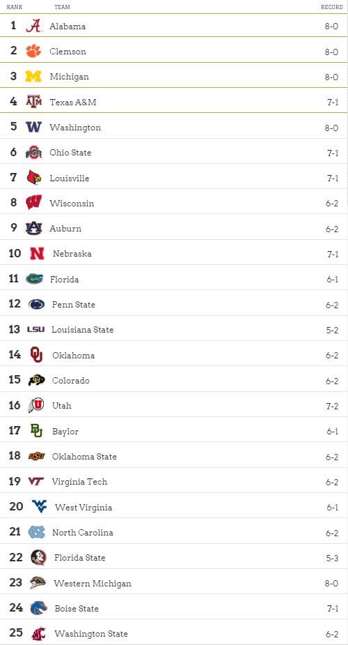 college-football-playoff-week-9-top-25
