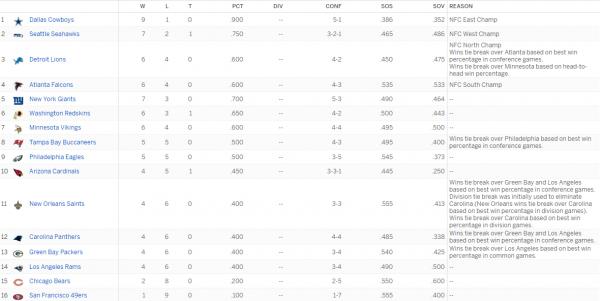 nfc-playoff-standings-week-11